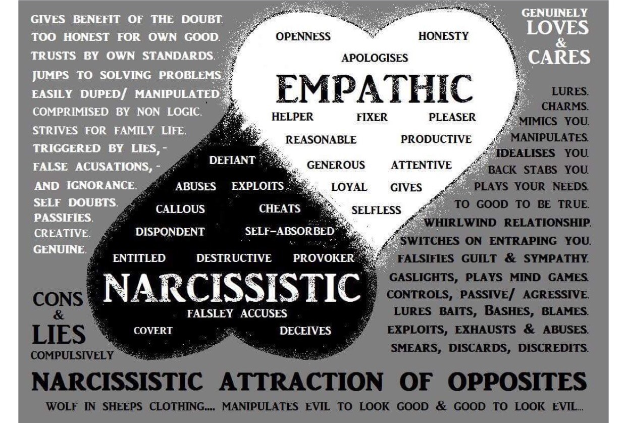 Empathetic narcissist